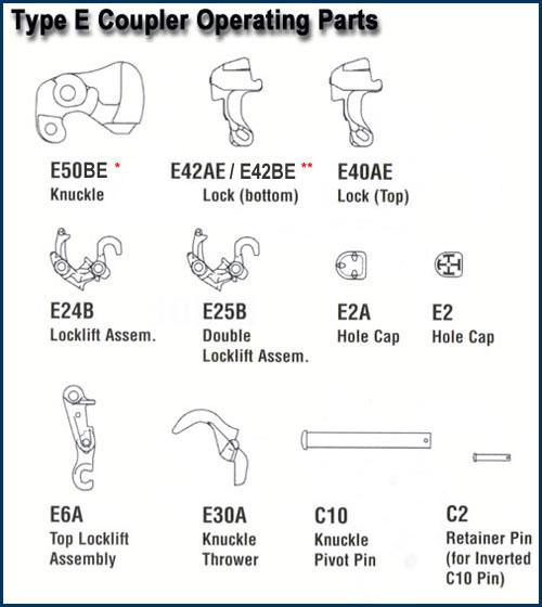 Type E Parts List
